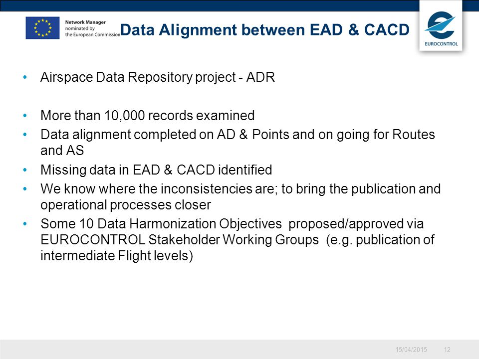 15/04/201512 Data Alignment between EAD & CACD Airspace Data Repository project - ADR More than 10,000 records examined Data alignment completed on AD & Points and on going for Routes and AS Missing data in EAD & CACD identified We know where the inconsistencies are; to bring the publication and operational processes closer Some 10 Data Harmonization Objectives proposed/approved via EUROCONTROL Stakeholder Working Groups (e.g.