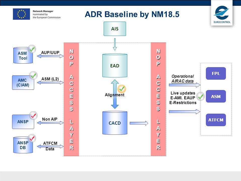 ADR Baseline by NM18.5 FPL ASM ATFCM NOPACCESSLAYER ASM Tool AMC (CIAM) ANSP DB AUP/UUP ASM (L2) Non AIP ATFCM DataNOPACCESSLAYER AIS EAD CACD Alignment Operational AIRAC data Live updates E-AMI.