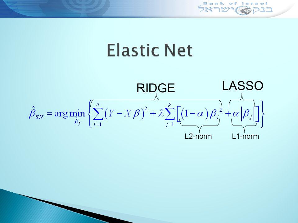 RIDGE LASSO L2-normL1-norm