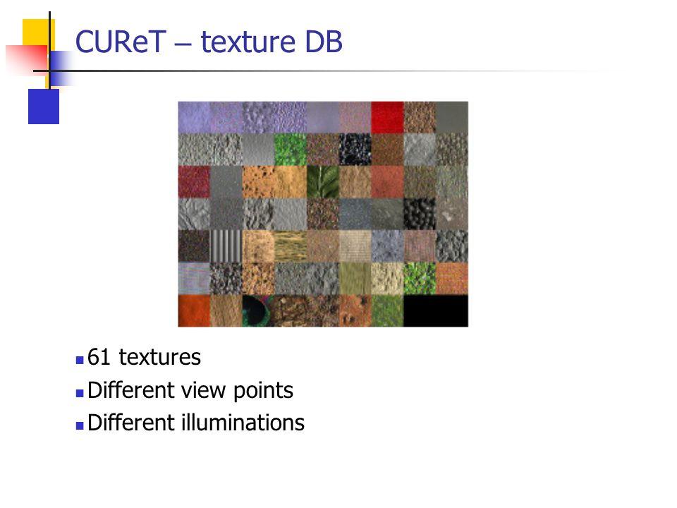 CUReT – texture DB 61 textures Different view points Different illuminations