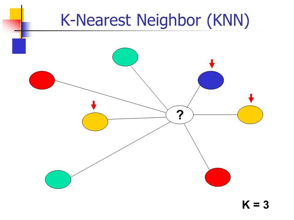 K-Nearest Neighbor (KNN) ? K = 3