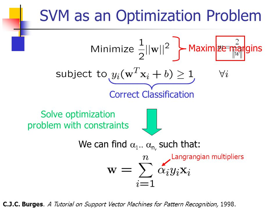SVM as an Optimization Problem Maximize margins Correct Classification We can find    n, such that: Solve optimization problem with constraints