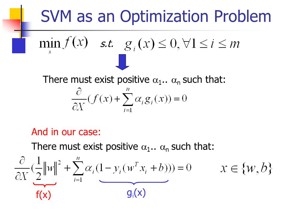 SVM as an Optimization Problem There must exist positive  1..  n such that: And in our case: There must exist positive  1..  n such that: f(x)g i