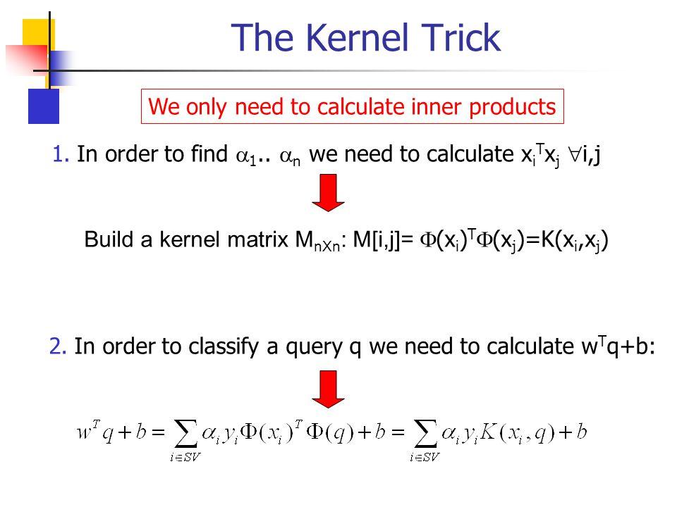 The Kernel Trick 1.In order to find  1..  n we need to calculate x i T x j  i,j Build a kernel matrix M nXn : M[i,j]=  (x i ) T  (x j )=K(x i,x j