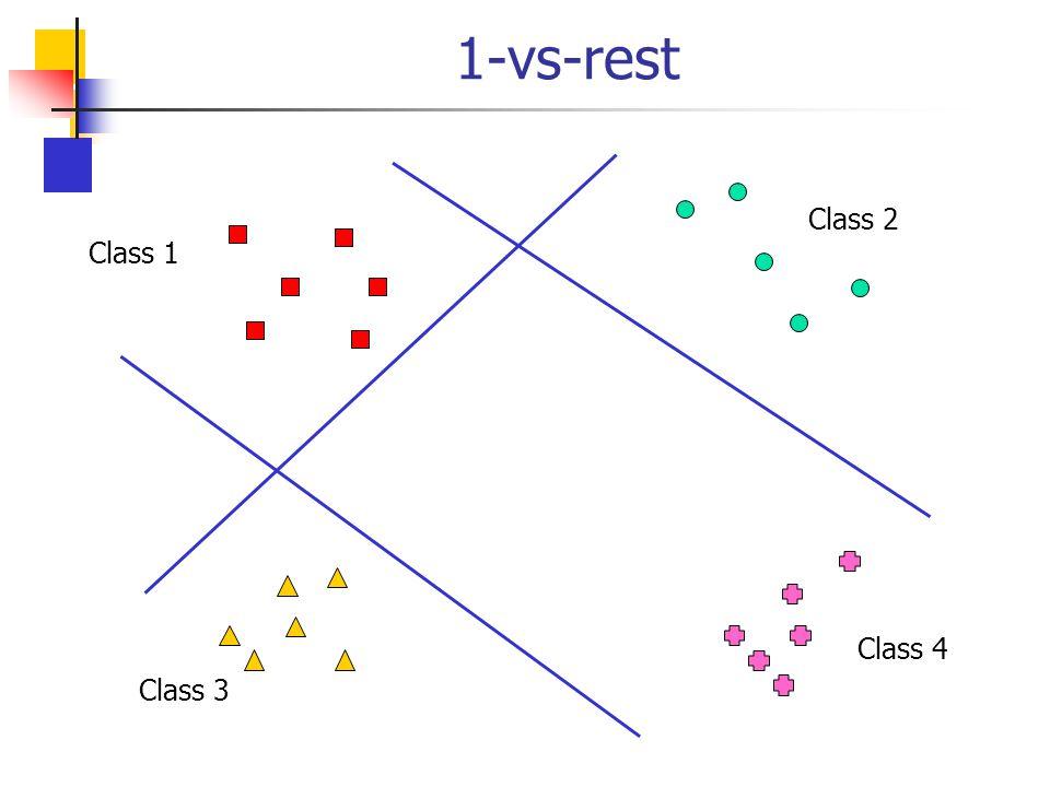 1-vs-rest Class 1 Class 2 Class 3 Class 4