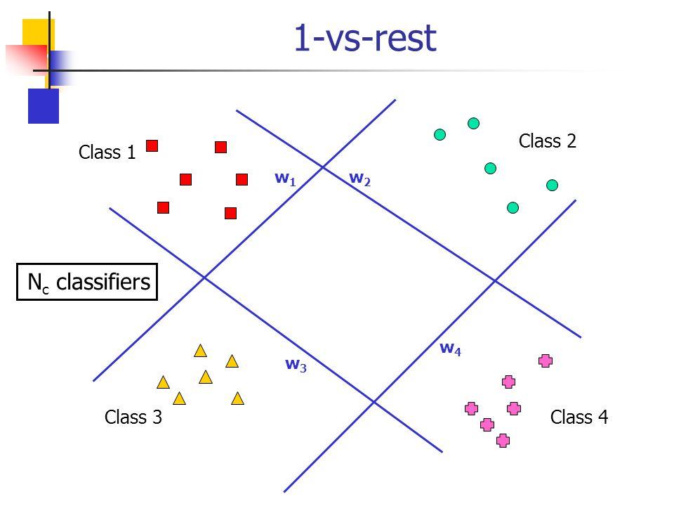 1-vs-rest Class 1 Class 2 Class 3Class 4 w1w1 w3w3 w4w4 w2w2 N c classifiers