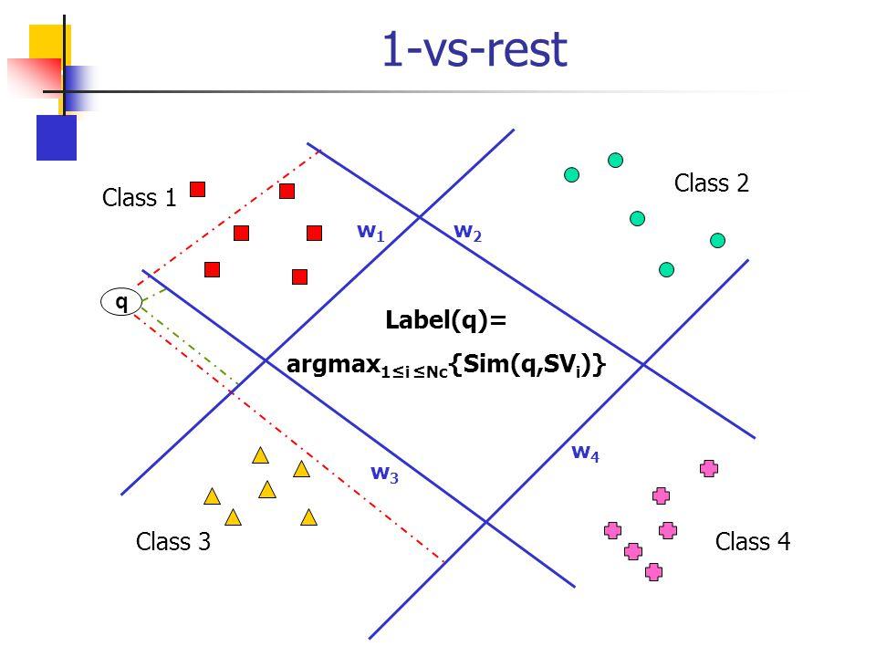 1-vs-rest Class 1 Class 2 Class 3Class 4 q w1w1 w3w3 w4w4 w2w2 Label(q)= argmax 1≤i ≤Nc {Sim(q,SV i )}