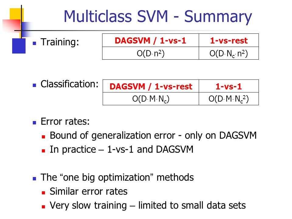 """Multiclass SVM - Summary Training: Classification: Error rates: Bound of generalization error - only on DAGSVM In practice – 1-vs-1 and DAGSVM The """" o"""