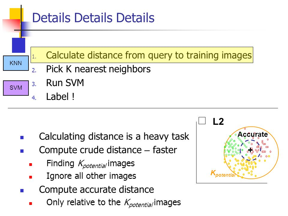 Details Details Details 1. Calculate distance from query to training images 2. Pick K nearest neighbors 3. Run SVM 4. Label ! KNN SVM K potential Calc