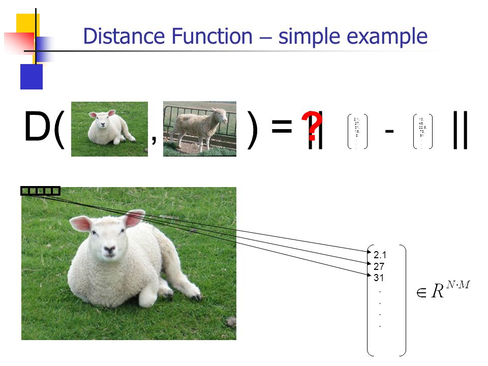 Distance Function – simple example 2.1 27 31.... D(, ) = || 2.1, 27, 31, 15, 8. - || 13, 45, 22.5, 78, 91. D(, ) = ?