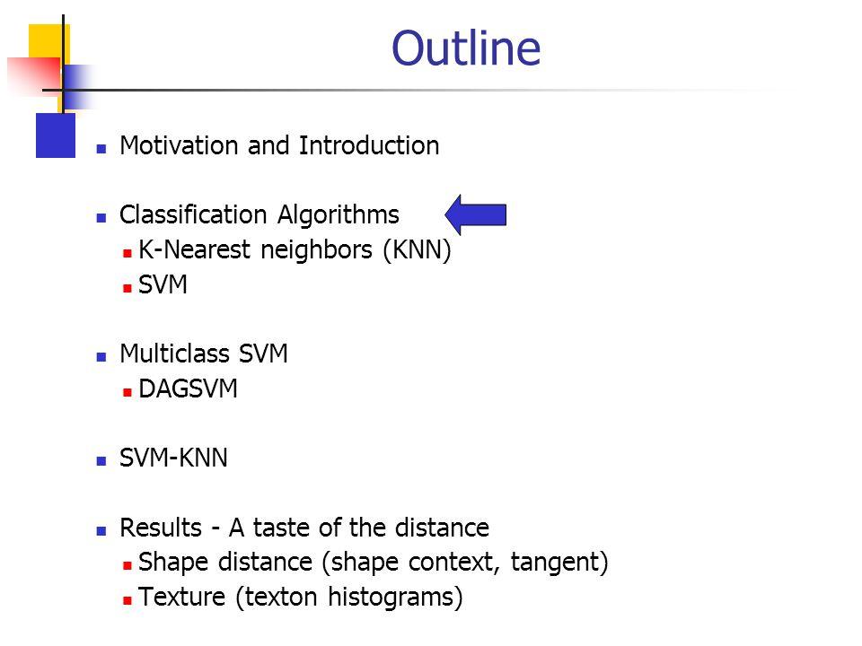 Outline Motivation and Introduction Classification Algorithms K-Nearest neighbors (KNN) SVM Multiclass SVM DAGSVM SVM-KNN Results - A taste of the dis
