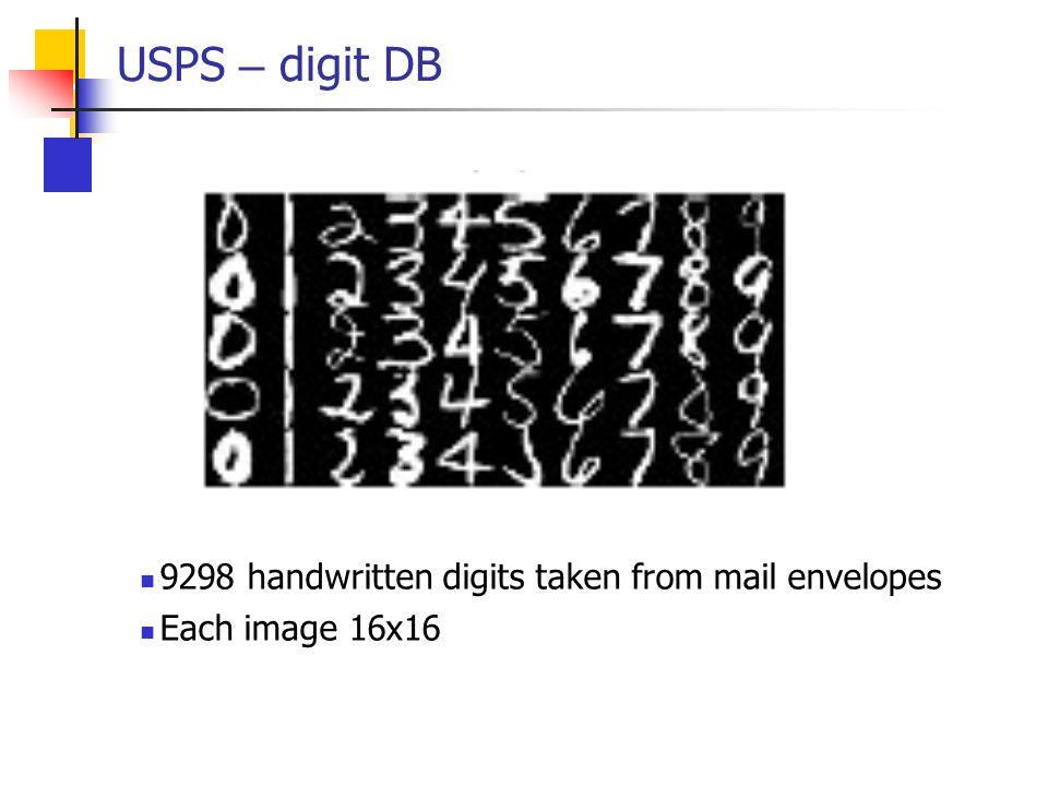 9298 handwritten digits taken from mail envelopes Each image 16x16 USPS – digit DB
