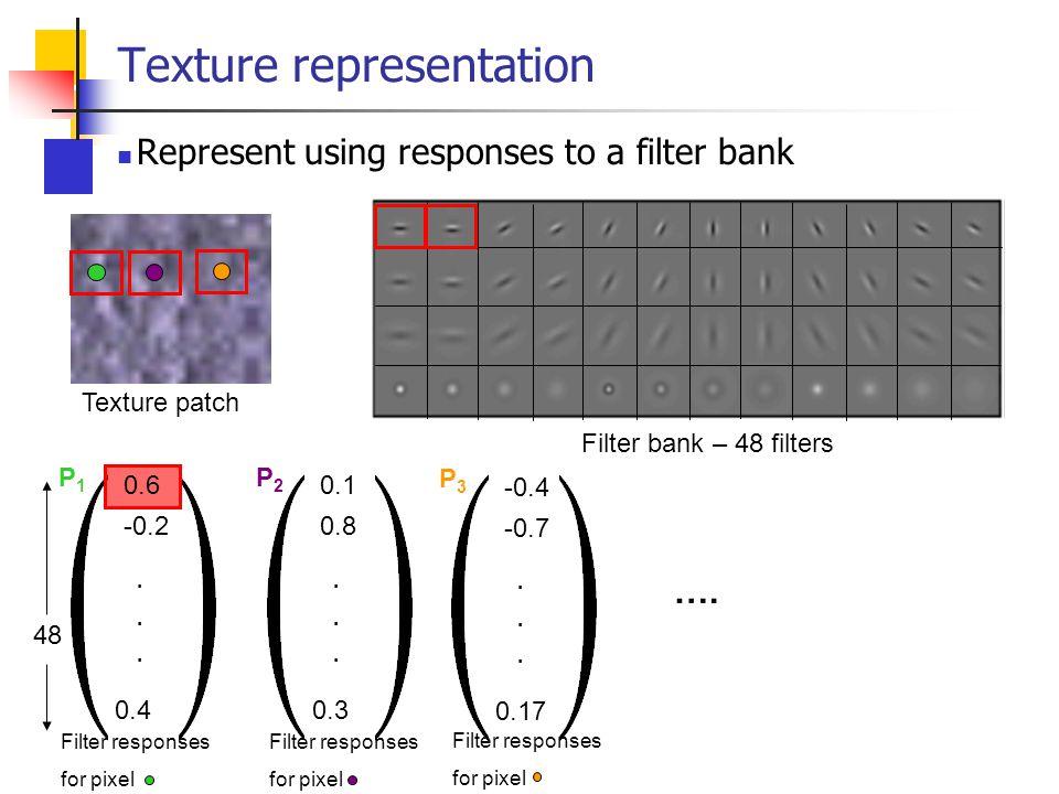 Filter responses for pixel P1P1 Texture representation Represent using responses to a filter bank 0.6 -0.2...... 0.4 Filter bank – 48 filters 48 Filte