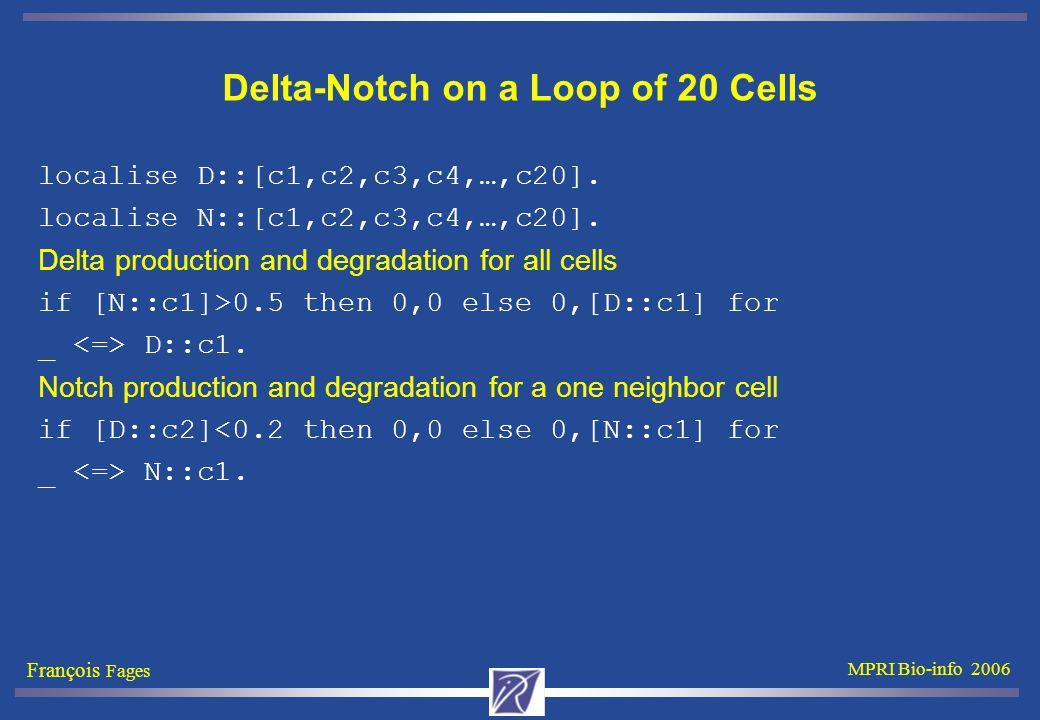 François Fages MPRI Bio-info 2006 Delta-Notch on a Loop of 20 Cells localise D::[c1,c2,c3,c4,…,c20]. localise N::[c1,c2,c3,c4,…,c20]. Delta production