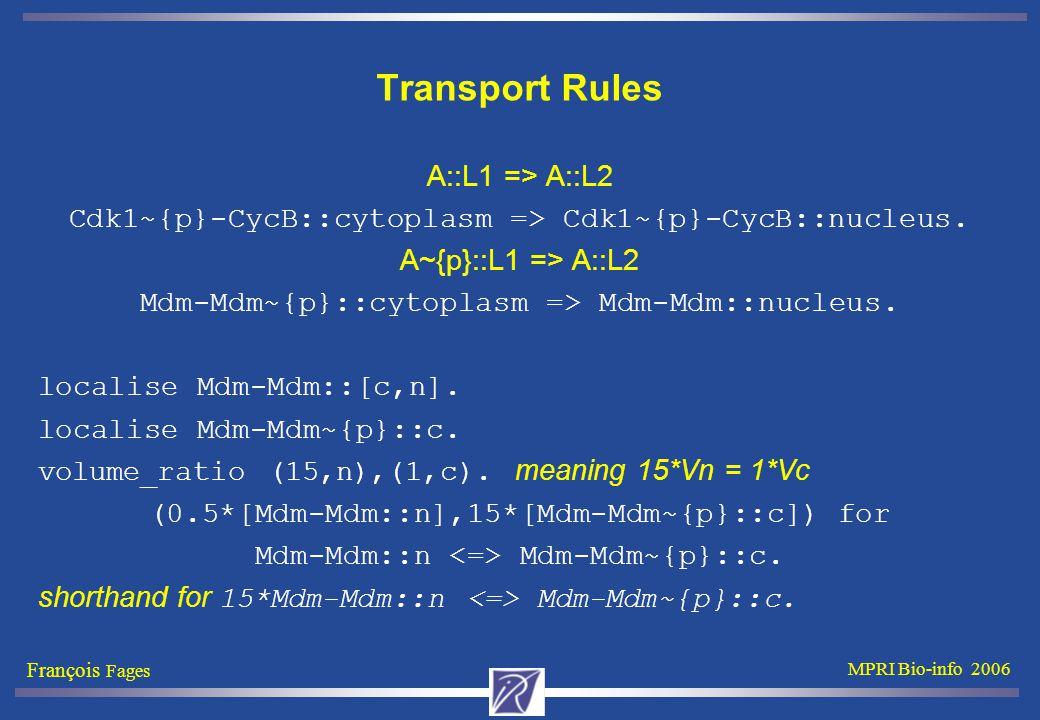 François Fages MPRI Bio-info 2006 Transport Rules A::L1 => A::L2 Cdk1~{p}-CycB::cytoplasm => Cdk1~{p}-CycB::nucleus. A~{p}::L1 => A::L2 Mdm-Mdm~{p}::c