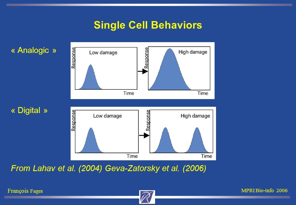 François Fages MPRI Bio-info 2006 Single Cell Behaviors « Analogic » « Digital » From Lahav et al. (2004) Geva-Zatorsky et al. (2006)