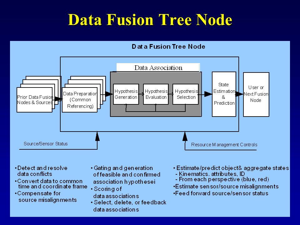 Data Fusion Tree Node