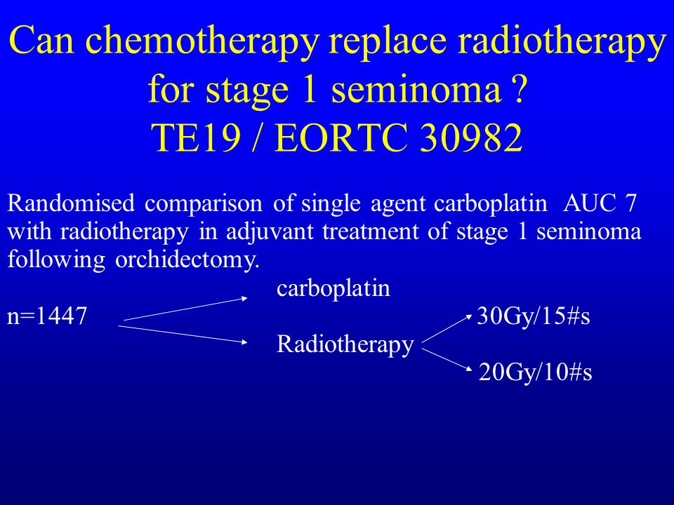 Can chemotherapy replace radiotherapy for stage 1 seminoma ? TE19 / EORTC 30982 Randomised comparison of single agent carboplatin AUC 7 with radiother