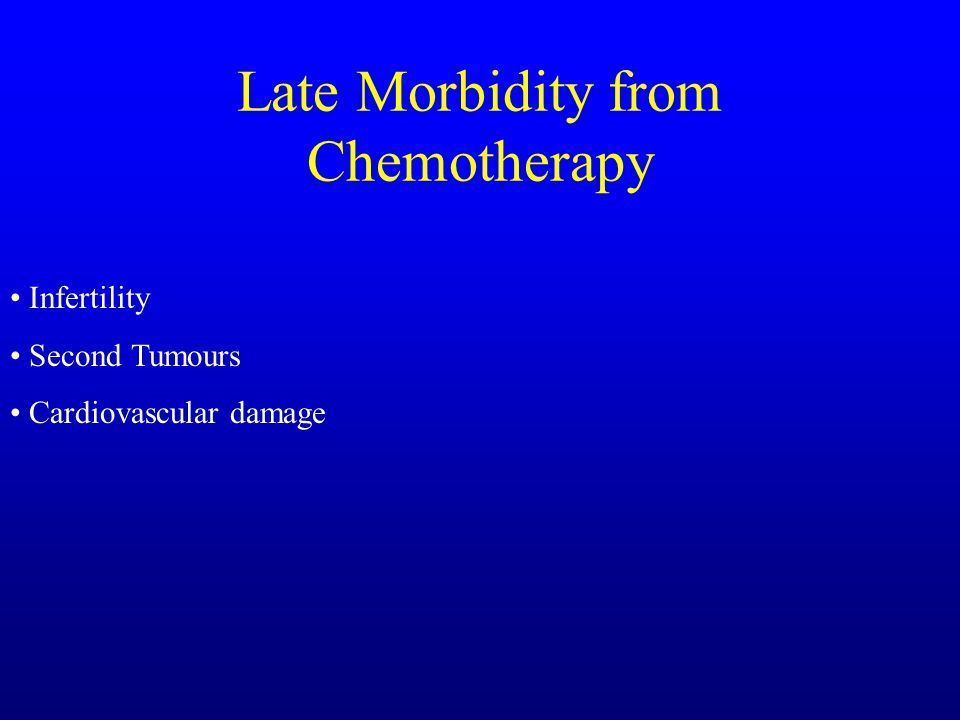 Late Morbidity from Chemotherapy Infertility Second Tumours Cardiovascular damage
