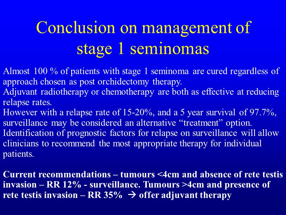 Conclusion on management of stage 1 seminomas Almost 100 % of patients with stage 1 seminoma are cured regardless of approach chosen as post orchidect