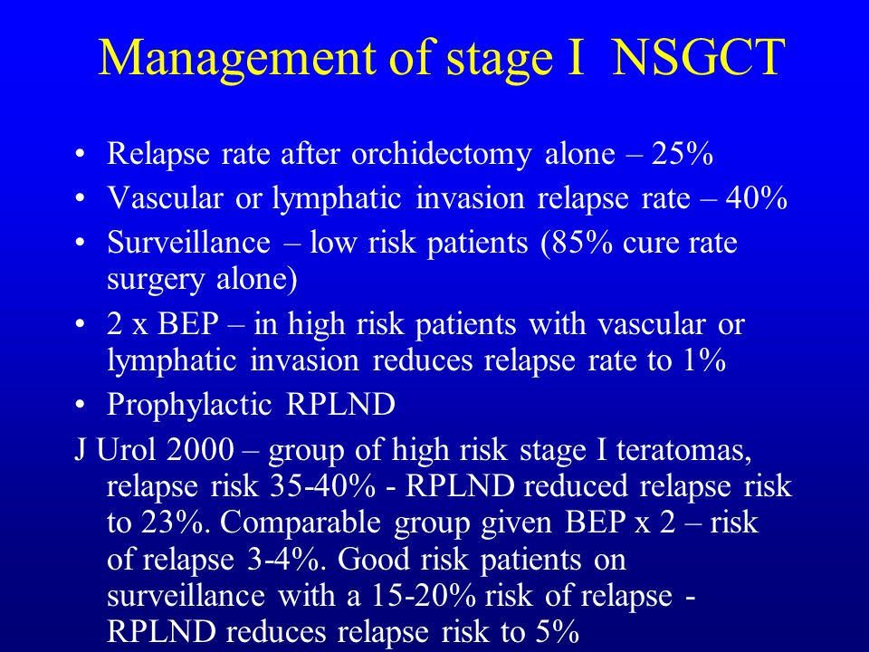 Management of stage I NSGCT Relapse rate after orchidectomy alone – 25% Vascular or lymphatic invasion relapse rate – 40% Surveillance – low risk pati