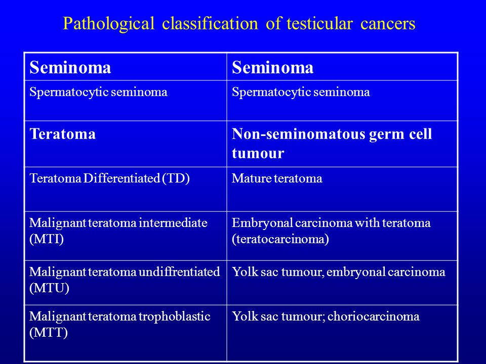 Pathological classification of testicular cancers Seminoma Spermatocytic seminoma TeratomaNon-seminomatous germ cell tumour Teratoma Differentiated (T