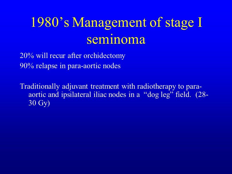 Pathological classification of testicular cancers Seminoma Spermatocytic seminoma TeratomaNon-seminomatous germ cell tumour Teratoma Differentiated (TD)Mature teratoma Malignant teratoma intermediate (MTI) Embryonal carcinoma with teratoma (teratocarcinoma) Malignant teratoma undiffrentiated (MTU) Yolk sac tumour, embryonal carcinoma Malignant teratoma trophoblastic (MTT) Yolk sac tumour; choriocarcinoma