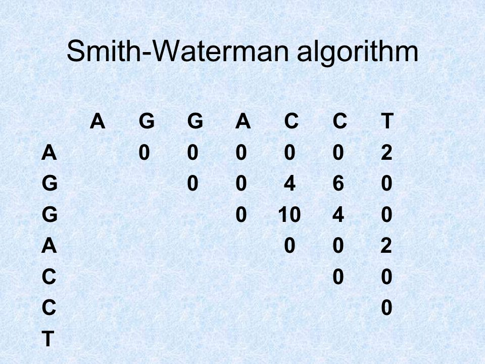 Smith-Waterman algorithm AGGACCT A000002 G00460 G0 1040 A00 2 C00 C0 T