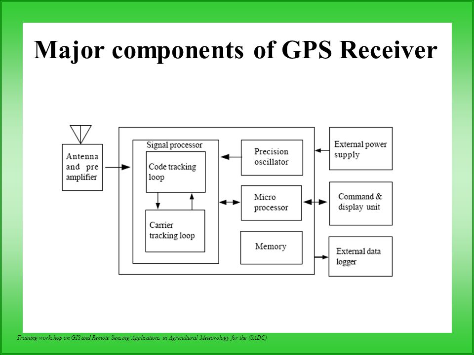 Training workshop on GIS and Remote Sensing Applications in Agricultural Meteorology for the (SADC) Major components of GPS Receiver