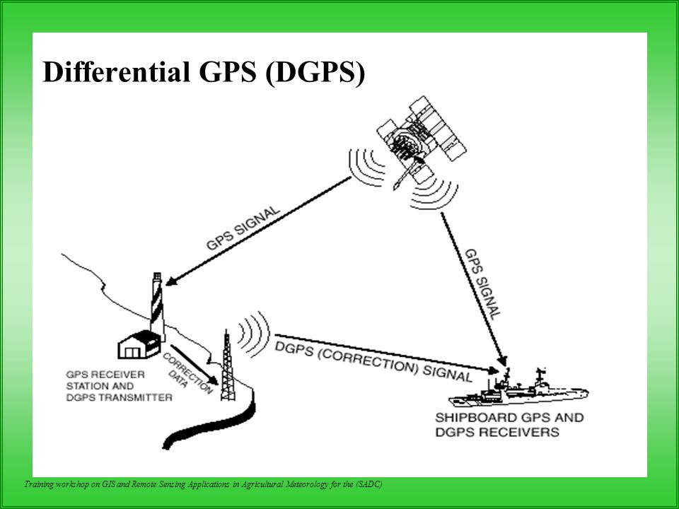 Training workshop on GIS and Remote Sensing Applications in Agricultural Meteorology for the (SADC) Differential GPS (DGPS)