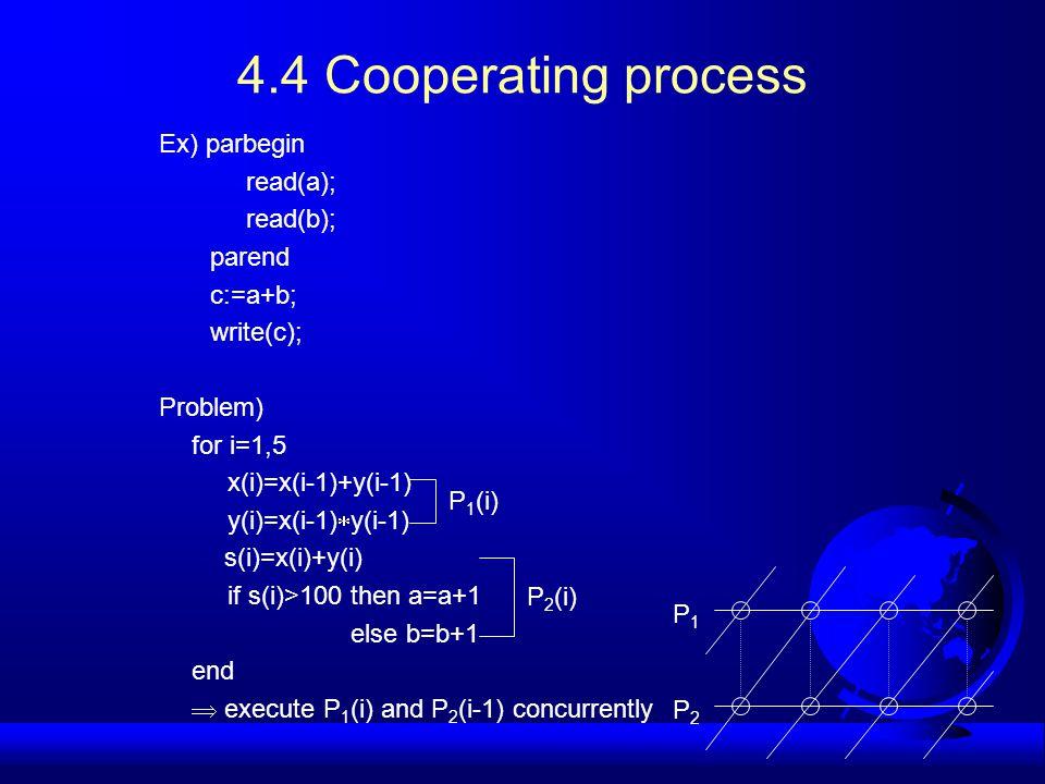 4.4 Cooperating process Ex) parbegin read(a); read(b); parend c:=a+b; write(c); Problem) for i=1,5 x(i)=x(i-1)+y(i-1) y(i)=x(i-1)  y(i-1) s(i)=x(i)+y