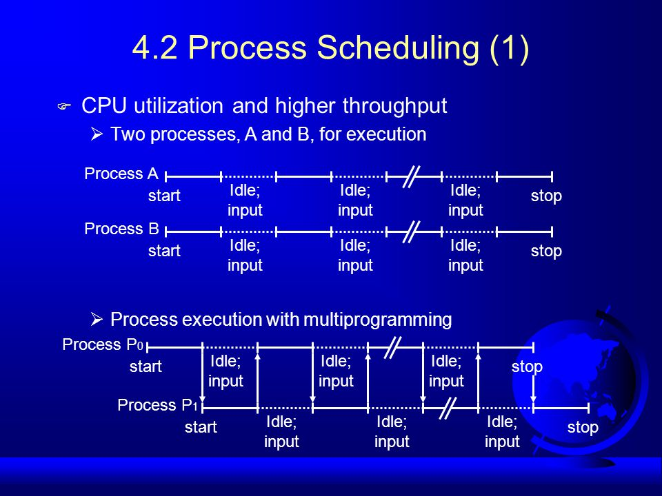 4.2 Process Scheduling (1) F CPU utilization and higher throughput  Two processes, A and B, for execution  Process execution with multiprogramming Idle; input start Process A Idle; input Idle; input stop Idle; input start Process B Idle; input Idle; input stop Idle; input start Process P 0 Idle; input Idle; input stop Idle; input start Process P 1 Idle; input Idle; input stop