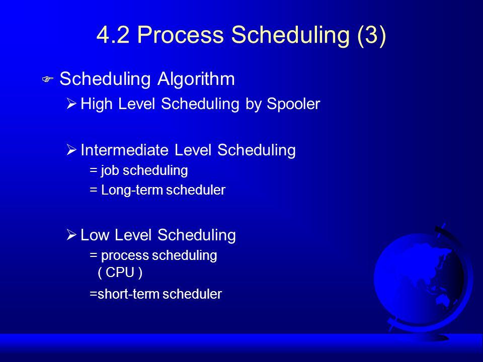 4.2 Process Scheduling (3) F Scheduling Algorithm  High Level Scheduling by Spooler  Intermediate Level Scheduling = job scheduling = Long-term sche