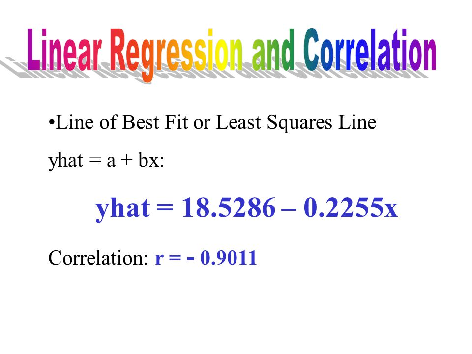 Is the correlation, r, significant.