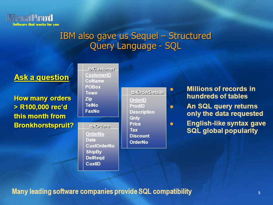 Software that works for you 5 IBM also gave us Sequel – Structured Query Language - SQL Millions of records in hundreds of tables An SQL query returns only the data requested English-like syntax gave SQL global popularity Many leading software companies provide SQL compatibility CustomerID CoName POBox Town Zip TelNo FaxNo OrderNo Date CustOrderNo ShipBy DelReqd CustID OrderID ProdID Description Qnty Price Tax Discount OrderNo How many orders > R100,000 rec'd this month from Bronkhorstspruit.