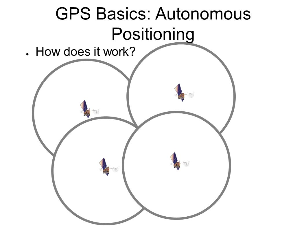 GPS Receivers ● What s speeded up TTFF.
