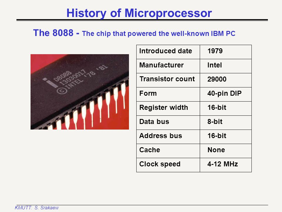 KMUTT: S. Srakaew History of Microprocessor The 8086 - The first 16-bit version of Intel Introduced date Manufacturer Register width Transistor count