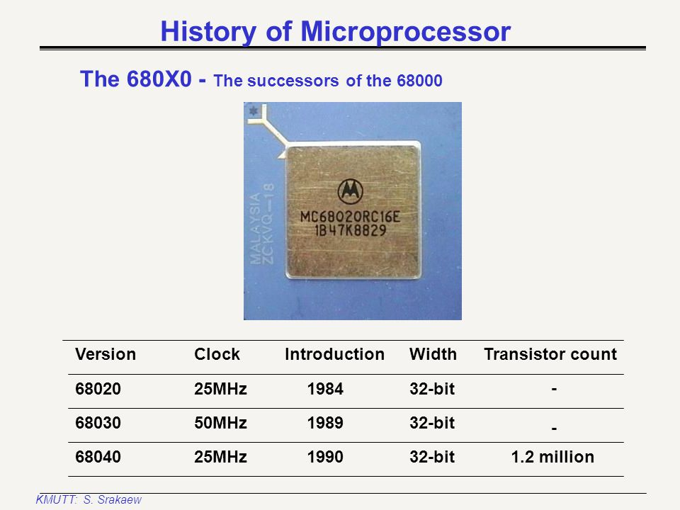 KMUTT: S. Srakaew History of Microprocessor The 68000 - The heart of the well-known Apple Macintosh Introduced date Manufacturer Register width Transi