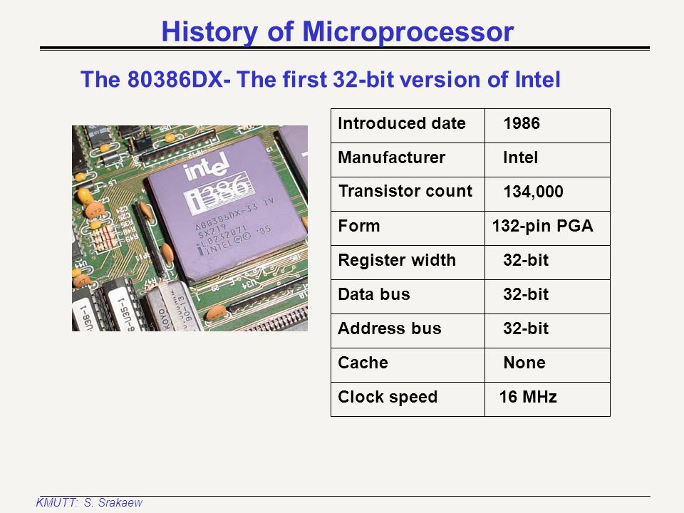 KMUTT: S. Srakaew History of Microprocessor The 80286 - The chip that powered the well-known IBM PC AT Introduced date Manufacturer Register width Tra