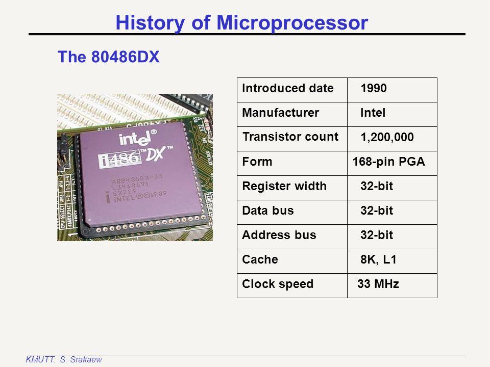 KMUTT: S. Srakaew History of Microprocessor The 80386SX Introduced date Manufacturer Register width Transistor count Form 1988 Intel 32-bit 275,000 16