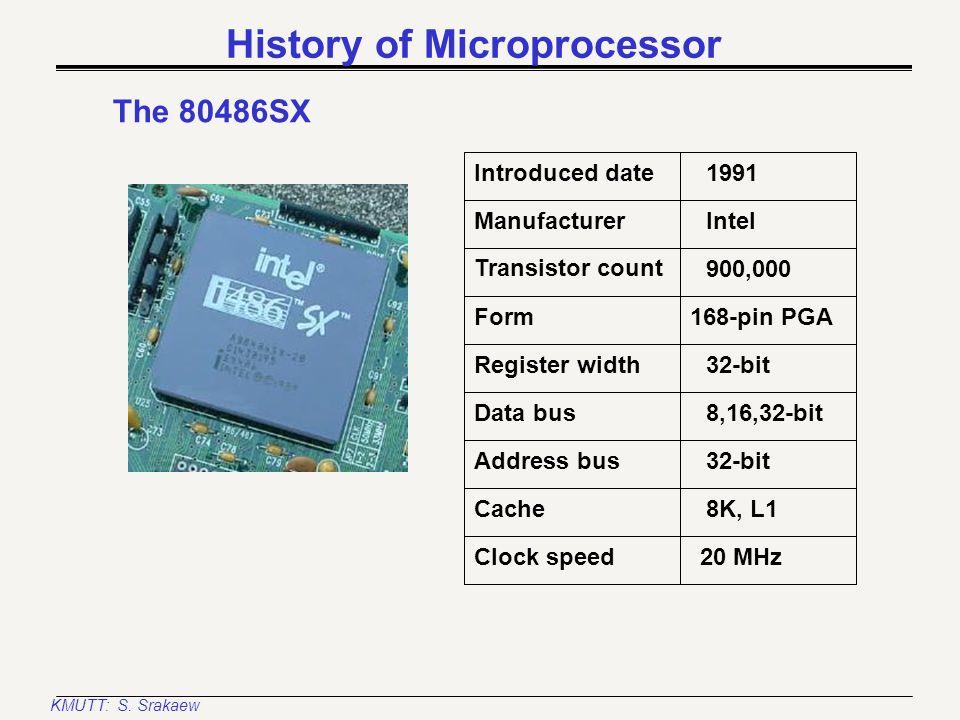 KMUTT: S. Srakaew History of Microprocessor The 80486DX Introduced date Manufacturer Register width Transistor count Form 1990 Intel 32-bit 1,200,000