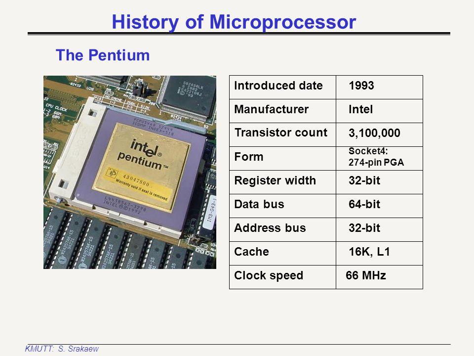 KMUTT: S. Srakaew History of Microprocessor The 80486DX/2-66 Introduced date Manufacturer Register width Transistor count Form 1992 Intel 32-bit 1,200