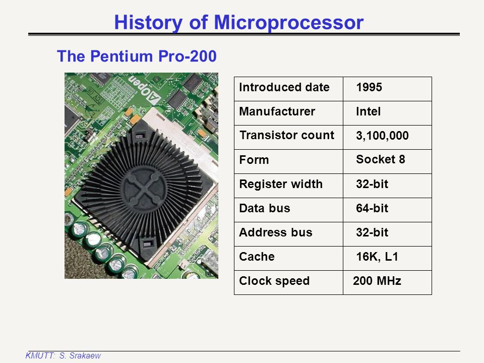 KMUTT: S. Srakaew History of Microprocessor The Pentium Introduced date Manufacturer Register width Transistor count Form 1993 Intel 32-bit 3,100,000