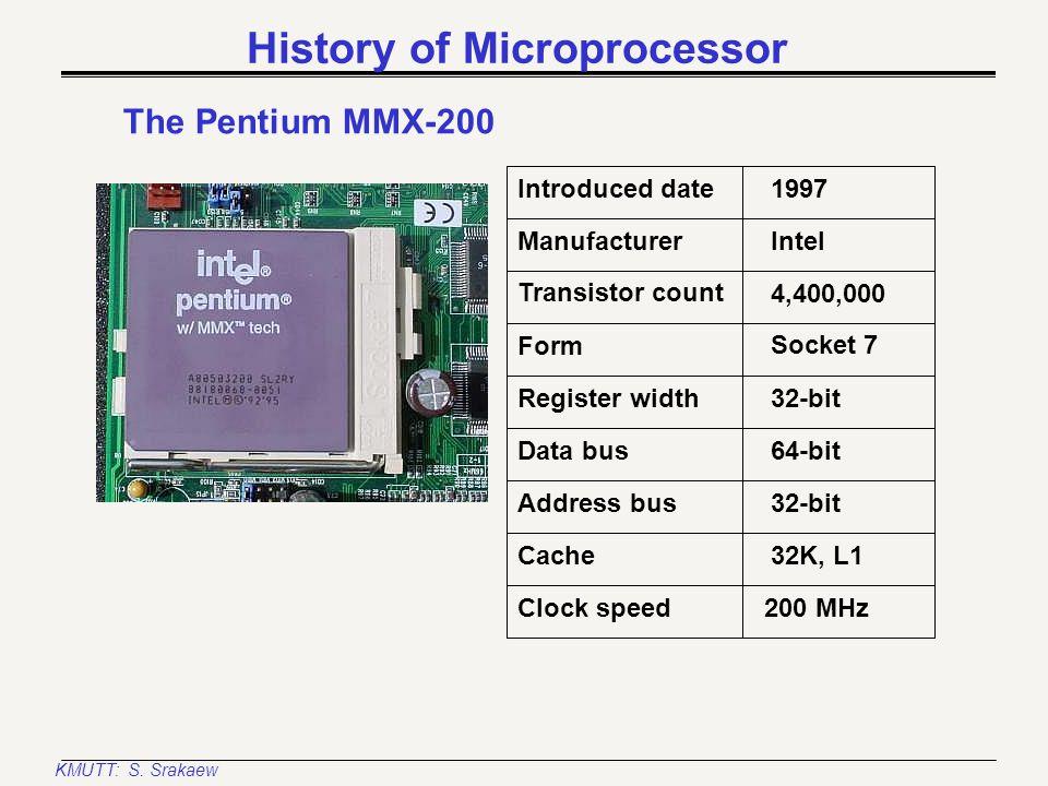 KMUTT: S. Srakaew History of Microprocessor The Pentium Pro-200 Introduced date Manufacturer Register width Transistor count Form 1995 Intel 32-bit 3,