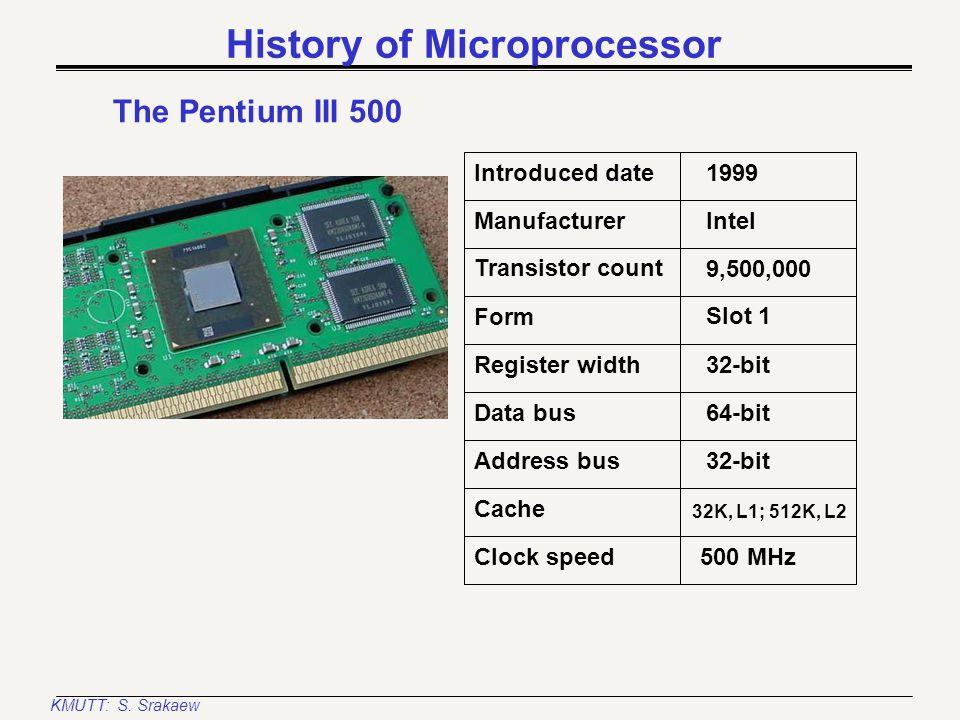 KMUTT: S. Srakaew History of Microprocessor The Celeron 266 Introduced date Manufacturer Register width Transistor count Form 1998 Intel 32-bit 7,500,