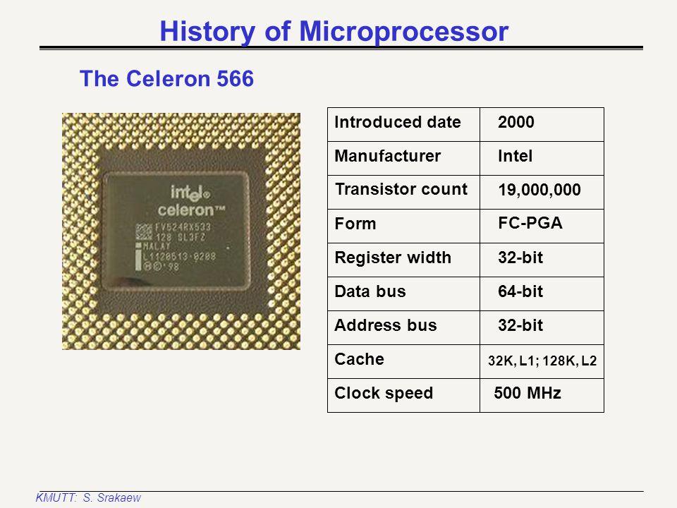 KMUTT: S. Srakaew History of Microprocessor The Pentium III 500 Introduced date Manufacturer Register width Transistor count Form 1999 Intel 32-bit 9,