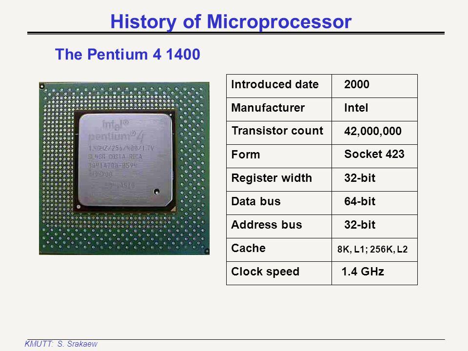 KMUTT: S. Srakaew History of Microprocessor The Celeron 566 Introduced date Manufacturer Register width Transistor count Form 2000 Intel 32-bit 19,000