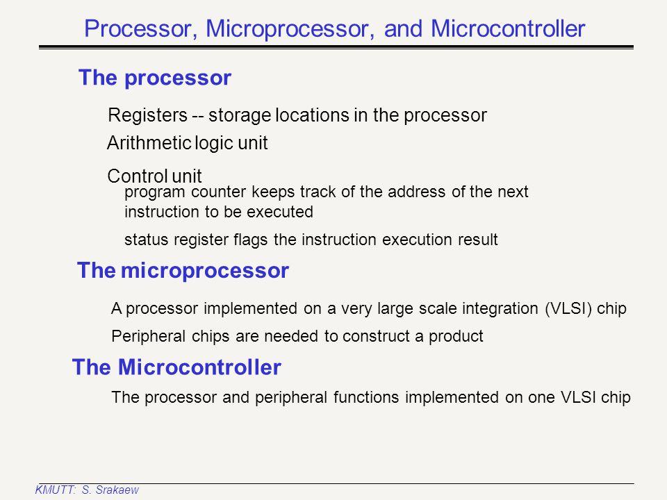 KMUTT: S. Srakaew A Typical Microprocessor ALU C C A 32 310 A D D P C i n G r a W a i t 0 R0 R31 31 IR MAR To memory subsystem Data Path Main memory M