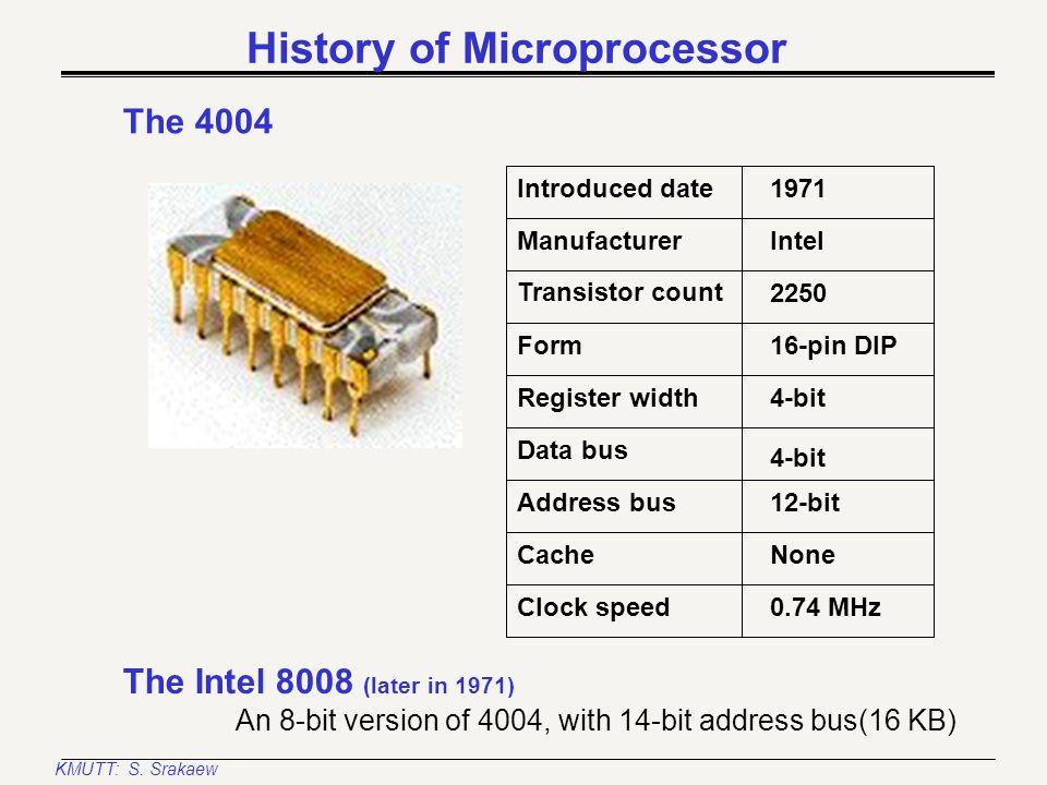 KMUTT: S. Srakaew Processor, Microprocessor, and Microcontroller The processor Registers -- storage locations in the processor Arithmetic logic unit C