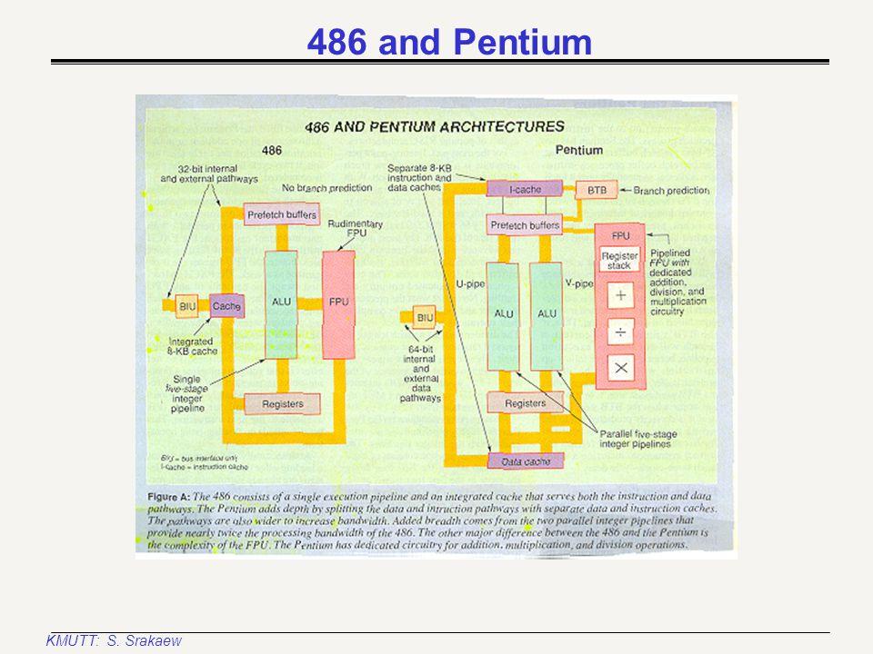 KMUTT: S. Srakaew The Pentium chip